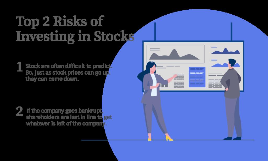 Top 2 risks of investing in Stocks