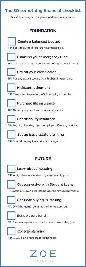 30-something financial checklist - Zoe personal finance blog - Zoe resource center - Zoe Financial