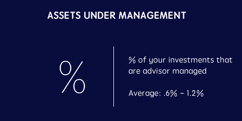 Assets under management - the definitive guide to financial planning