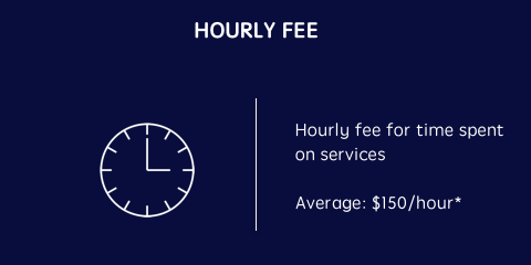 Hourly Fee - The Definitive Guide to Financial Planning