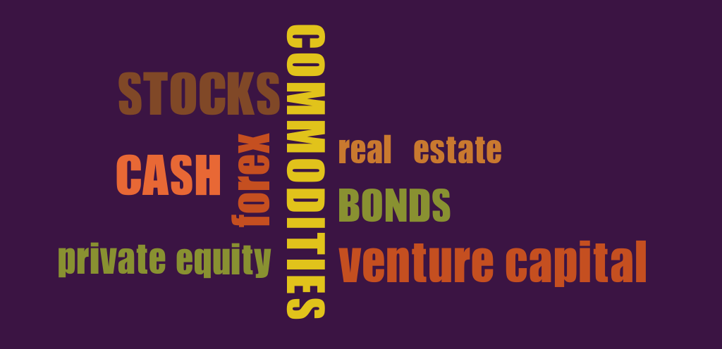 What is asset allocation - personal finance resources - investments - zoe financial
